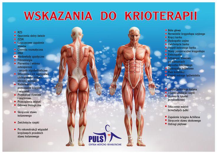 … zdrowie nasze … krioterapia … | Medycyna naturalna, nasze zdrowie, fizyczność i duchowość
