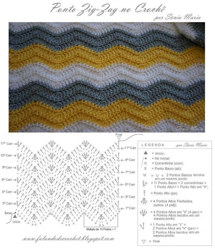 Ripple blanket Olivia, free pattern by Falando de Crochet.