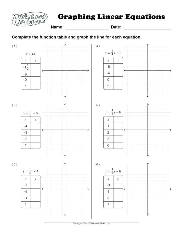 15 Kuta Software Infinite Algebra 2 Arithmetic Series In 2020 Algebra Solving Quadratic Equations Free Algebra