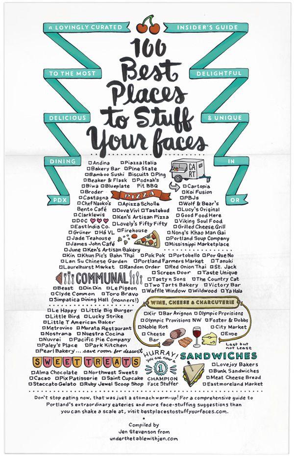 Portland's 100 Best Places to Stuff Your Faces 02 / written by Jen Stevenson, designed by Bureau of Betterment. via FPO #print #books #portland