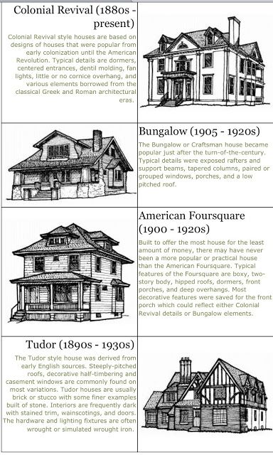The Helpful Art Teacher: Architecture Detective: What types of architecture can you find in your neighborhood?