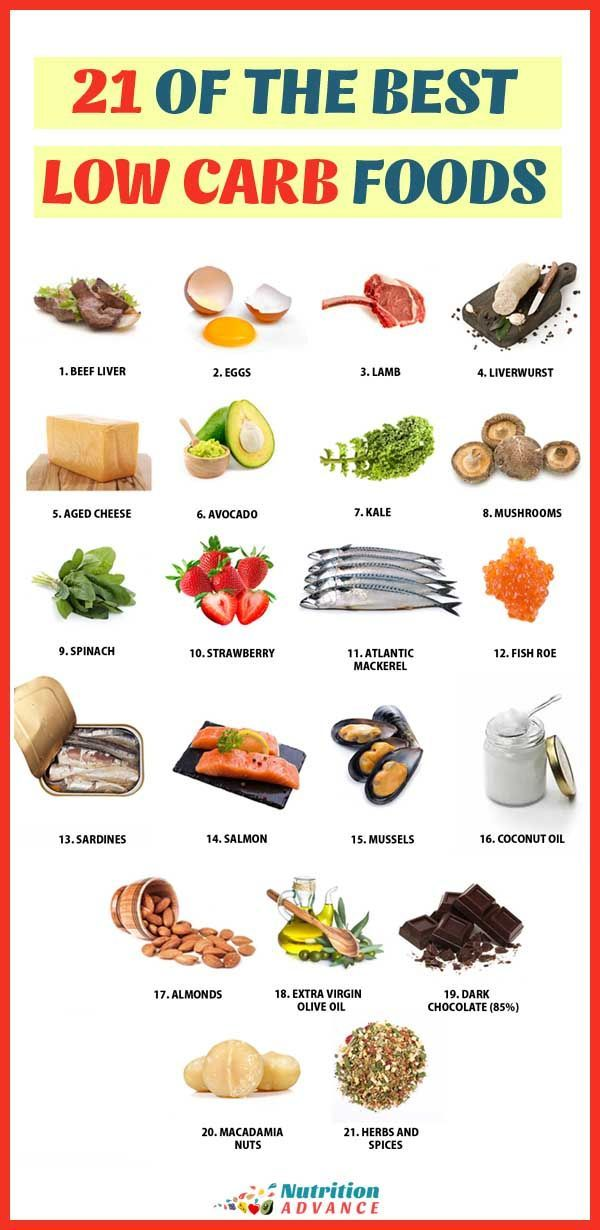 Low Carb Foods What To Eat And What To Avoid Low Carb Recipes Low Carb Fruit Very Low Calorie Foods