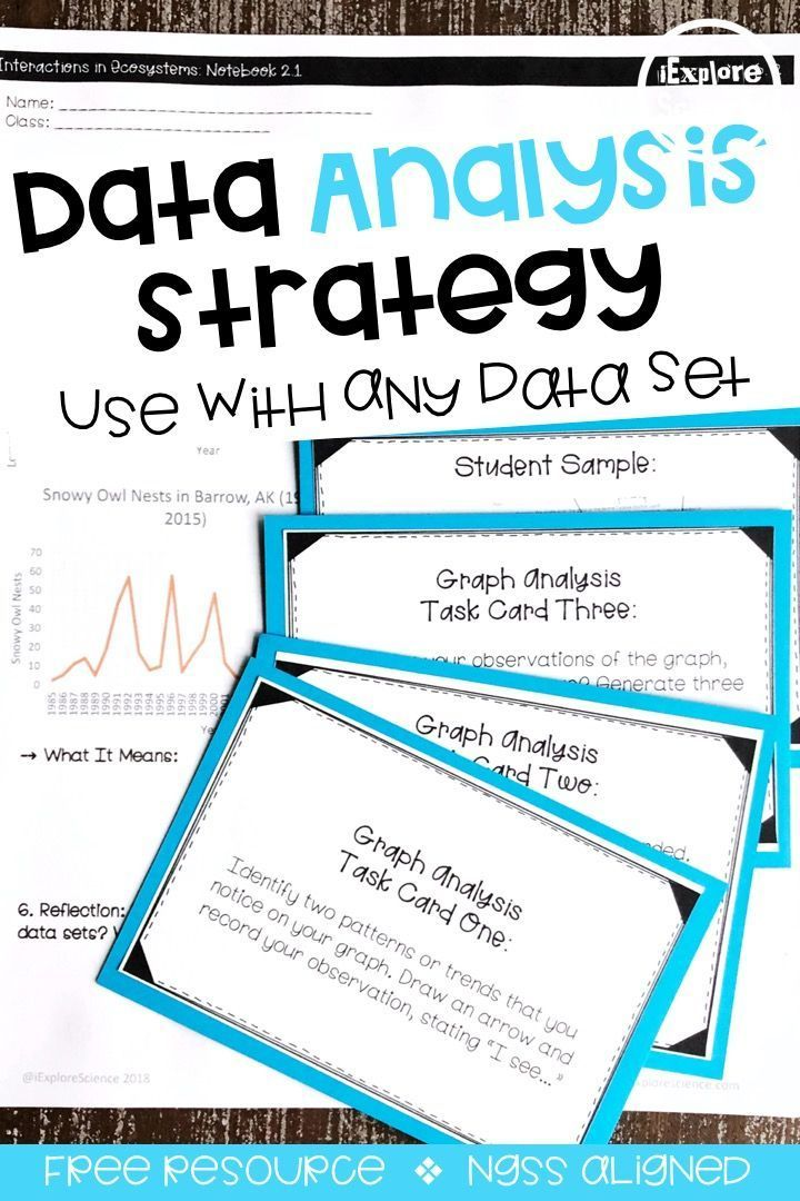 Claim Your Data Analysis Strategy Guide Here High School Science