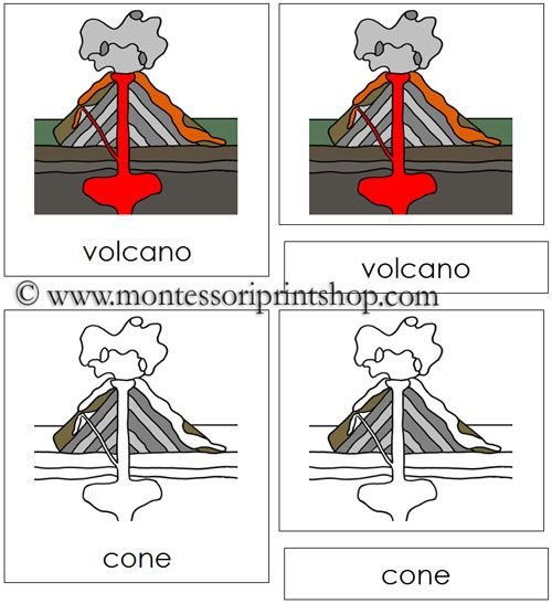 Volcano Nomenclature Cards 11 Parts Of The Volcano In 3