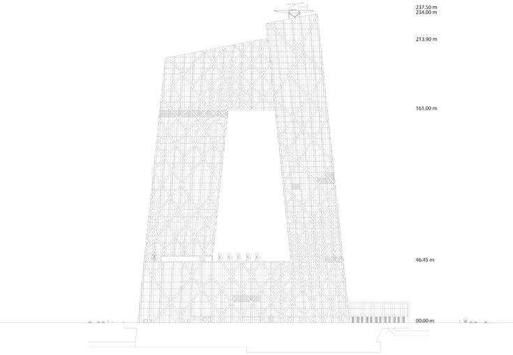 Complex Skyscraper Design-China Central Television Headquarters by OMA