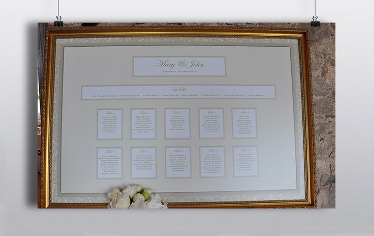 Vintage Gold Table Plan incorporating design & graphics of seating plan & guest names. http://www.prophouse.ie/portfolio/vintage-gold-table-plan/