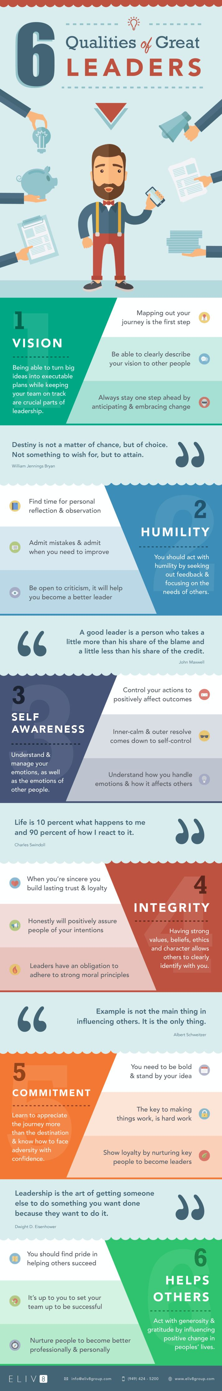This infographic highlights the 6 most important qualities of great leaders.