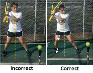 Fastpitch Softball Hitting Tip loading correctly correct vs incorrect pictures