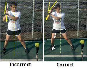 golf swing path diagram softball hitting quotes. quotesgram #13