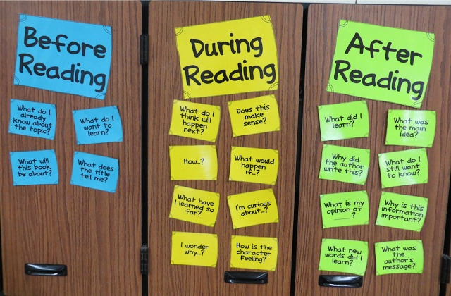 What questions do you have before, during and after reading?These are the ones.