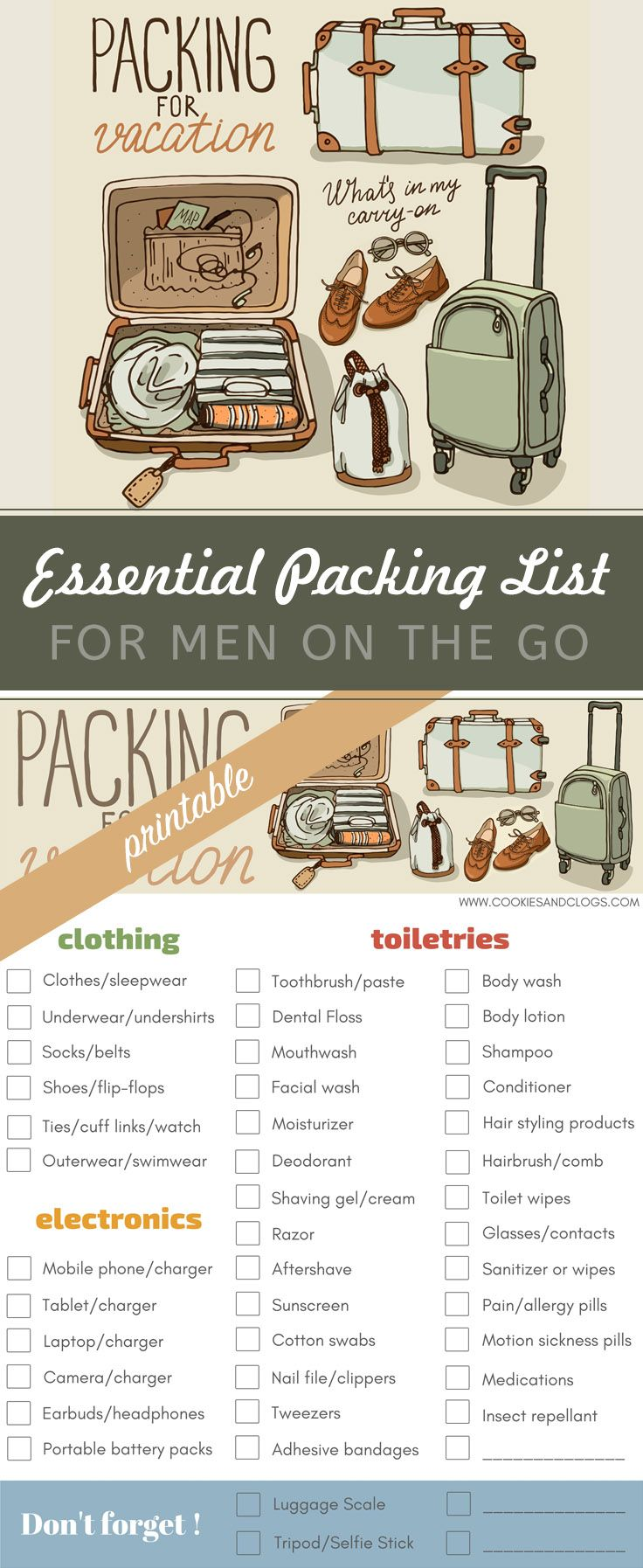 Essential Printable Packing List Guy Version Travel Checklist For Men Travel Essentials For Women Packing Tips For Travel Packing List For Travel