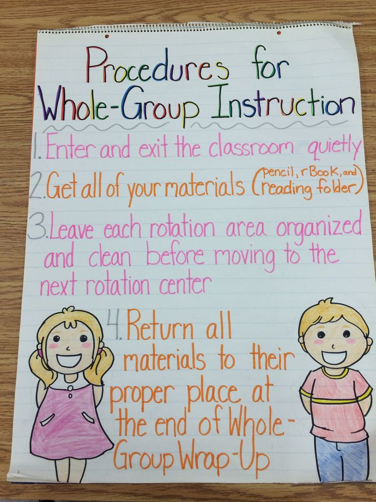Procedures for WholeGroup Instruction students come up