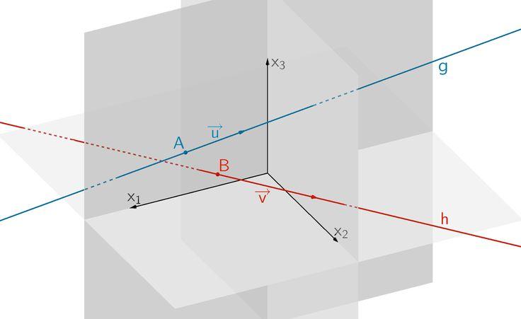 2.3.1 Lagebeziehung von Geraden | Mathe abi, Mathematik, Geometrie