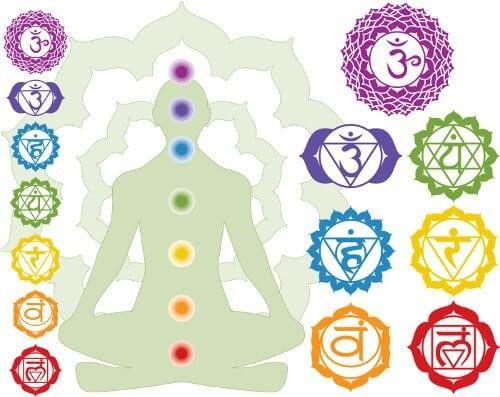 Sådan healer du dine chakraer