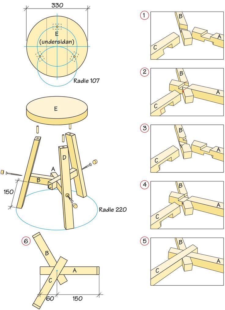 ᏰYGG EN PALL MED NYGAMMAL PATINA: 1. Såga och slipa, eller hyvla, fram rätt dimensioner till A, B och C samt till D. 2. Slipa eller hyvla kanterna på E så att det avrundade försvinner.  Limma ihop delarna E, sätt i press och låt limmet torka. 3. Bygg knutpunkten av A, B och C. Utgå från lite för långa delar. Det är enklare att kapa av ändarna när sammanfogningen är klar. Fig 1: Använd en kap- och geringssåg och ställ den i 30 graders vinkel. Justera höjdinställningen så att sågdjupet blir…