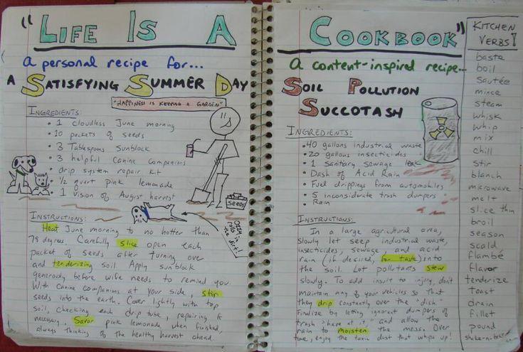 Corbett Harrison -writing/journaling activities.Recipe Metaphors, Notebooks Ideas, English Classroom, Writers Notebooks, Teaching Ideas, Writing Ideas, Student Writers, Notebooks Inspiration, Classroom Ideas