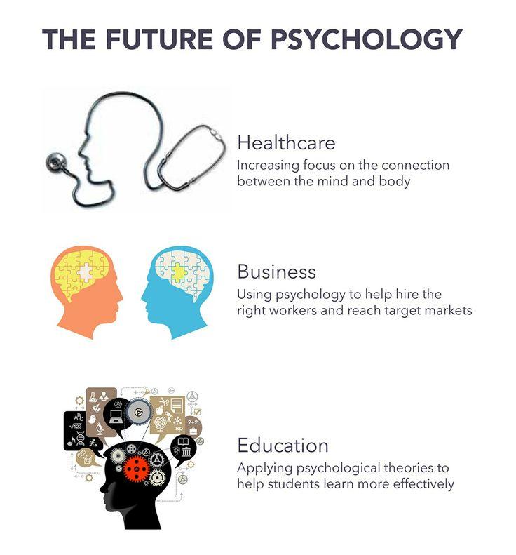 34 best SDV-100 images on Pinterest Test taking strategies - counseling psychologist sample resume