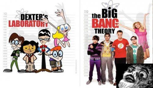 It's Dextors Big Bang Theory Laboratory