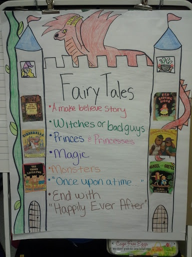 Fairy Tales & Legends theme ideas from Fun in PreK-1!  Includes art, math and literacy centers, dramatic play, science and read aloud ideas.