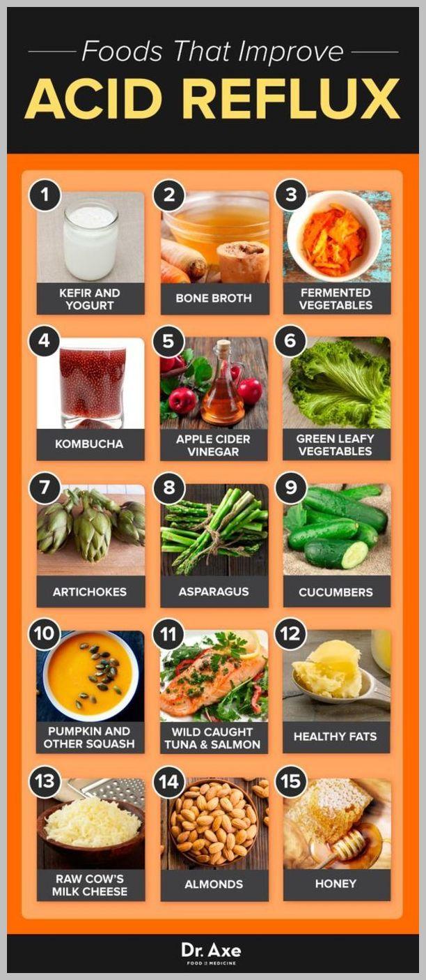 best diet foods acid reflux