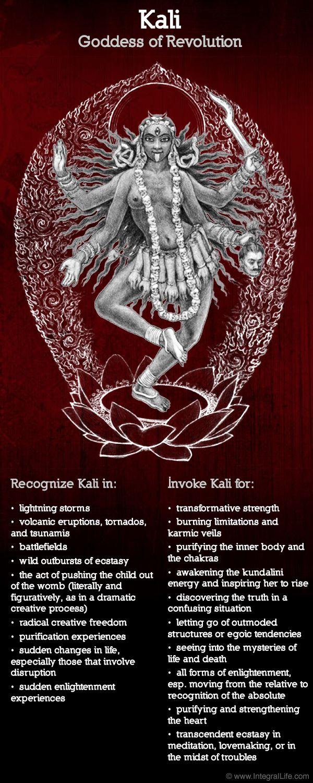 Kali, Goddess of Revolution
