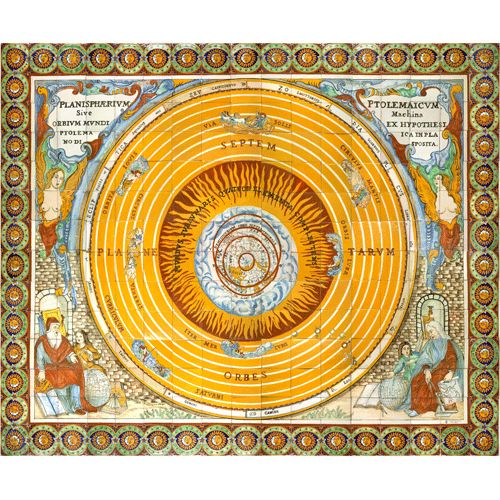 Mural Map of Ptolomeo's Celestial System