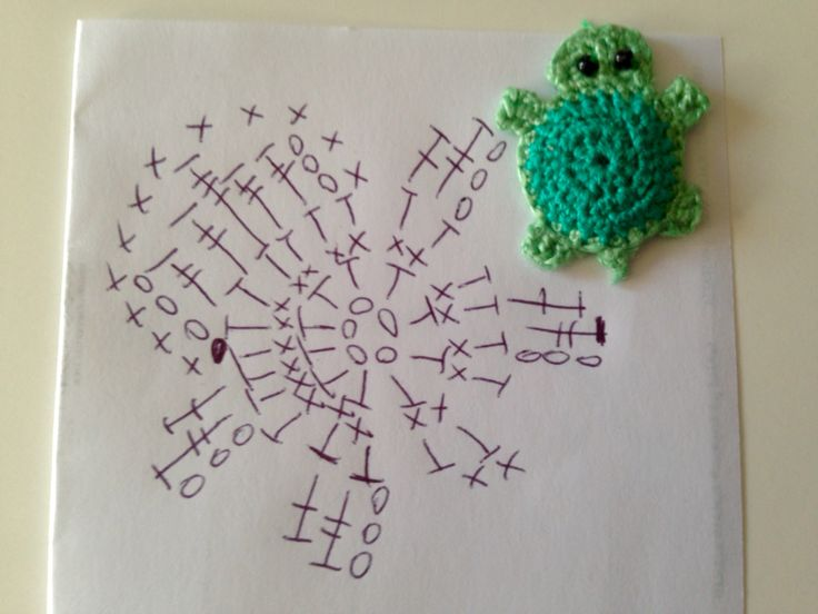 Schema tartaruga uncinetto #crochet #applique #turtle #free #pattern #diy