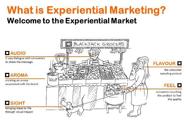 What Is Experiential Marketing? : Experiential marketing is the kind of marketing that connects with the consumer on multiple levels - it appeals not only to their emotions, but to their logic and senses.