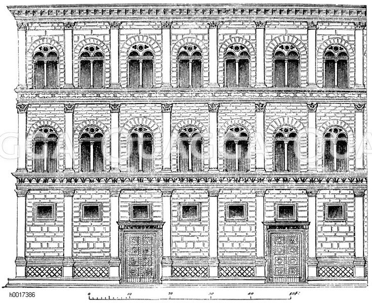 The Face Or Front Elevation Of A Building : Palazzo rucellai căutare google history of italian