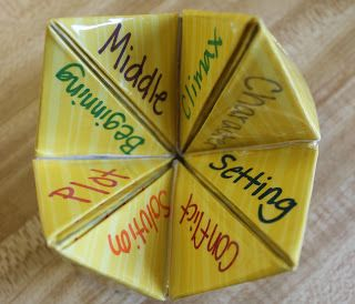 On a Mission with Teaching Ambition: Comprehension Activities This can be used…