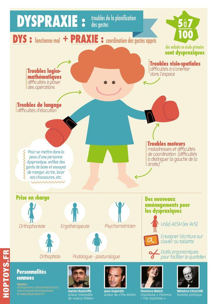 A l'occasion de la journée des DYS, nous vous proposons de vous en dire plus sur la dyspraxie en une infographie. Ce handicap invisible se caractérise par des troubles de la planification des gestes et touche entre 5 à 7% des enfants en primaire. Vous pouvez l'enregistrer, l'imprimer et la diffuser largement pour sensibiliser le grand public à la dyspraxie.