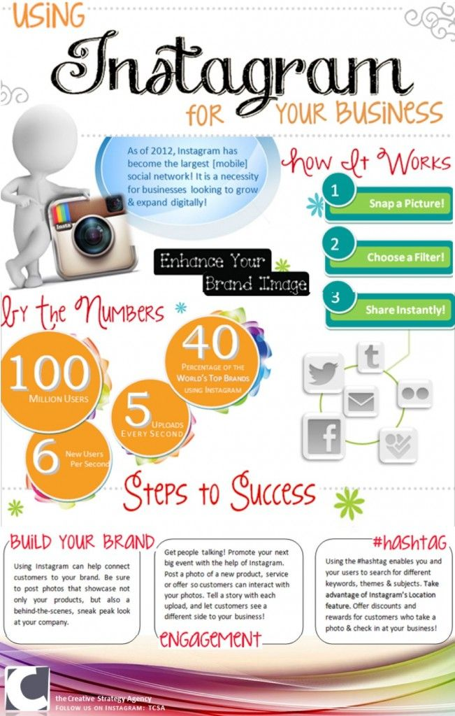 Enhancing Your Brand's Image with Instagram #Instagram