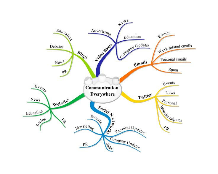 intercultural communications 3 essay Intercultural communication essaysscience and telecommunication systems (it  revolution) has brought about a new technological paradigm for business and.