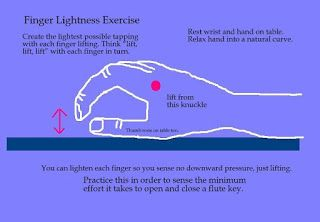 Jennifer Cluff: How do I get faster fingers? (free pdfs)