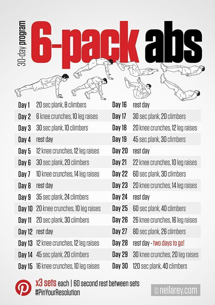 The Best Six Pack Abs Workout Routine That Will Get You Result