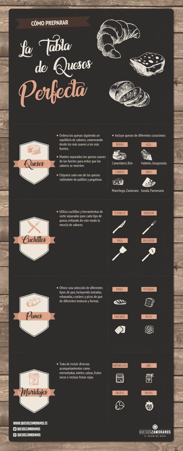 Cómo preparar la tabla de Quesos Perfecta / #queso #quesos #infografia
