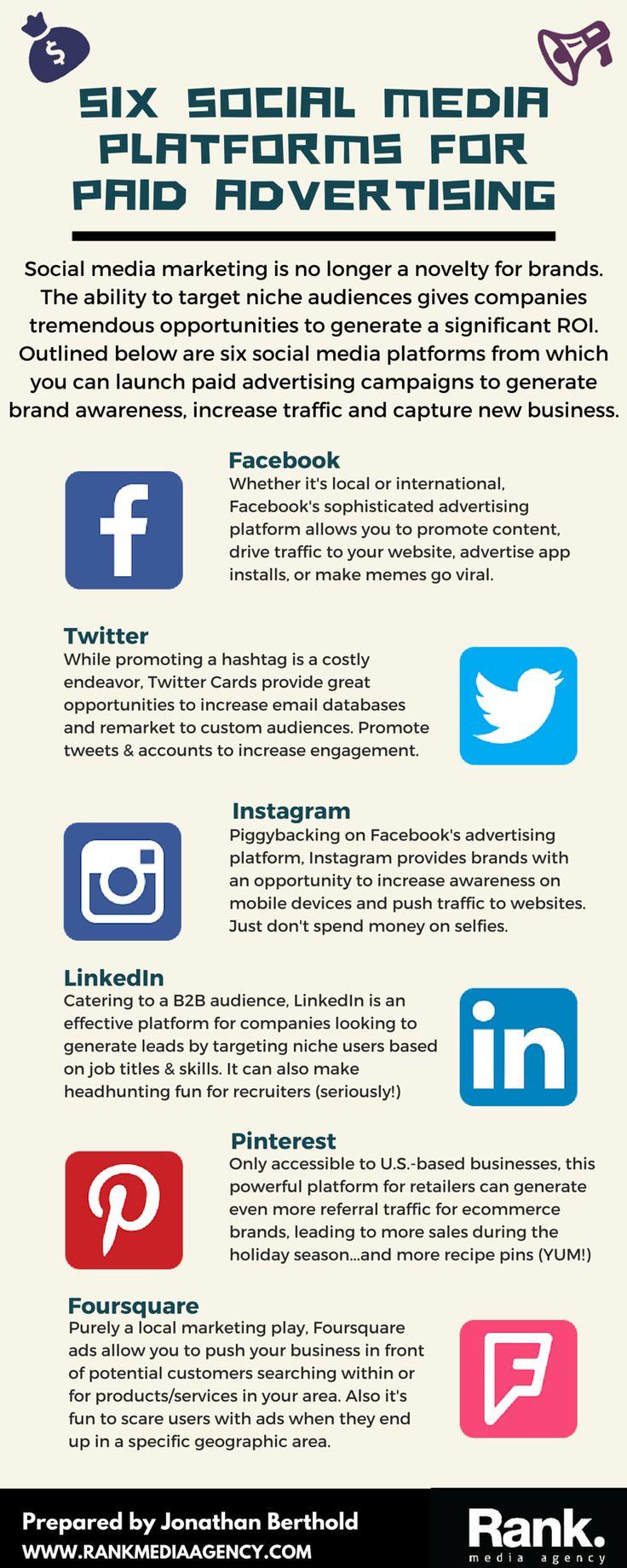 Six Social Media Platform For Paid Advertising New Essay