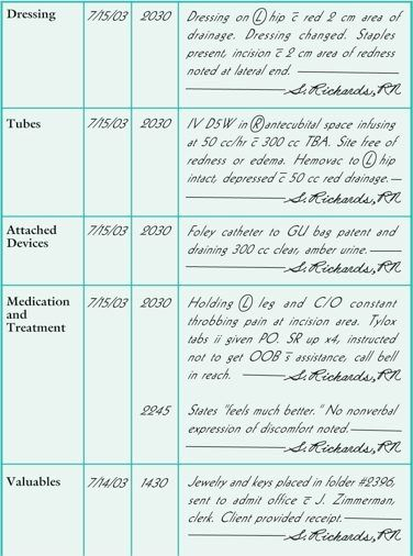 patient chart example