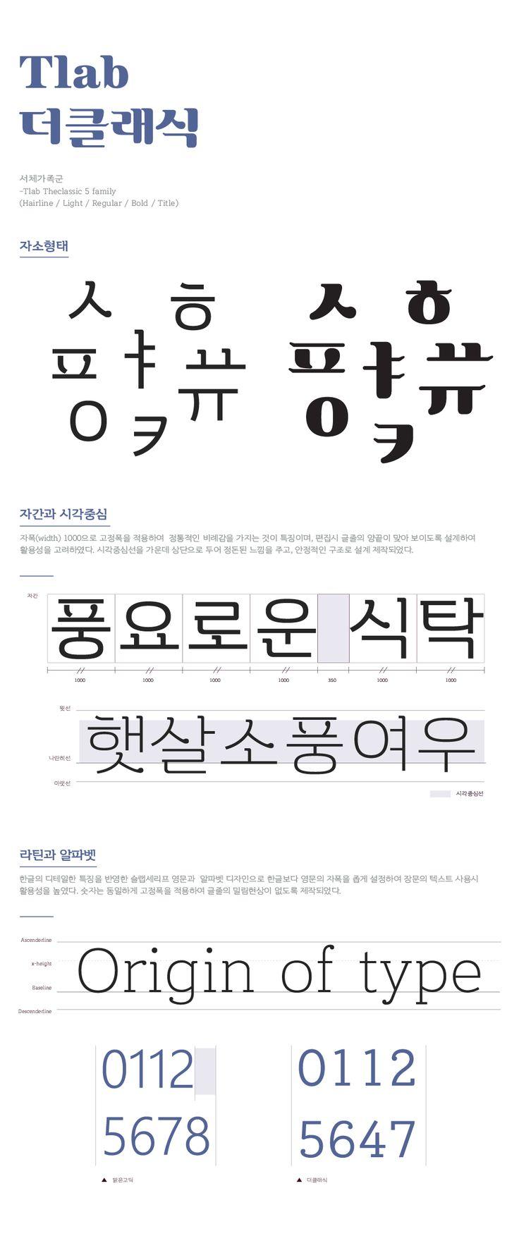 [박윤정&타이포랩] 신규 폰트!! Tlab 더클래식!! [PYJ&Typolab] New Typeface!! Tlab Theclassic!!