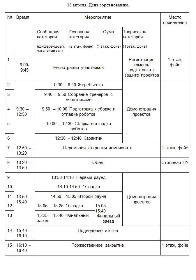 Программа 18 апреля