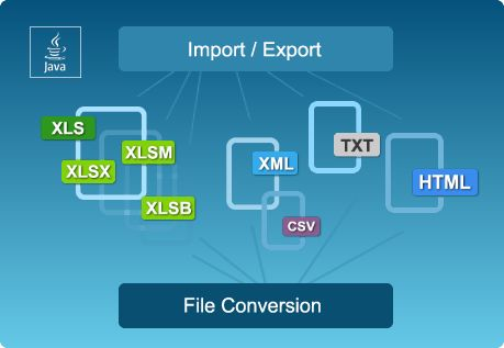 EasyXLS™ Professional for Java - Excel library to import, export or convert Excel files