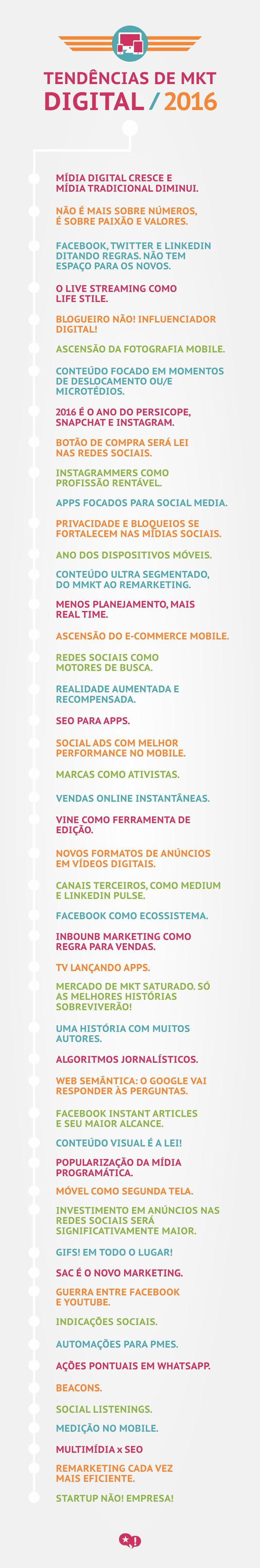 Infográfico: Tendências para o Marketing Digital 2016 | Fabulosa Ideia