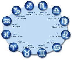 Descubre que es el Ascendente y que dice de ti.   #Astrologia #Ascendente #Aprender #Astrología #Tauro #Geminis #Aries #Cancer #Leo #Virgo #Libra #EScorpio #Sagitario #Capricornio #Acuario #Piscis #Signos #Zodiaco #Rueda #Astrologica
