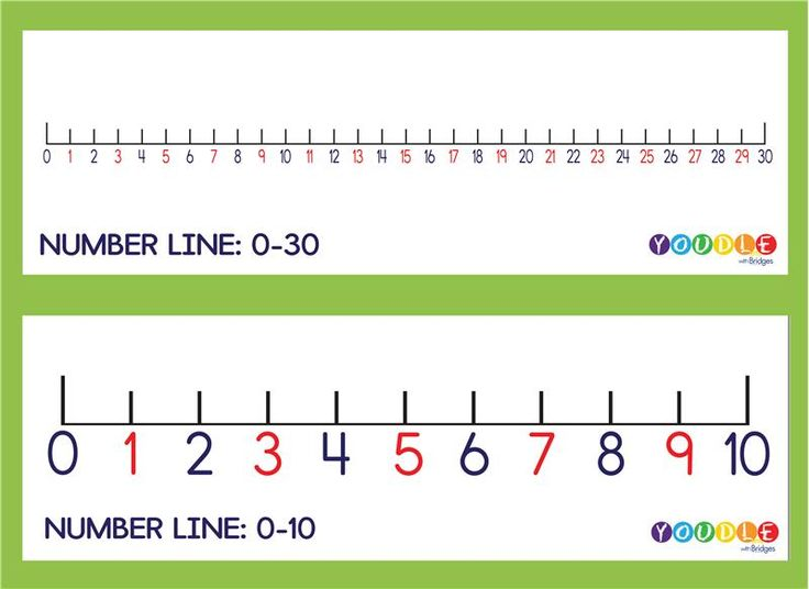 Kindergarten Number Line Printable 0 20 Invitation