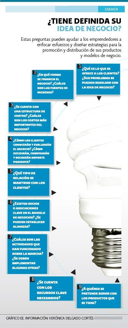 ¿Tiene definida su Idea de Negocio? #Infografíahttp://eleconomista.com.mx/industrias/2014/09/02/gran-producto-cero-ventas