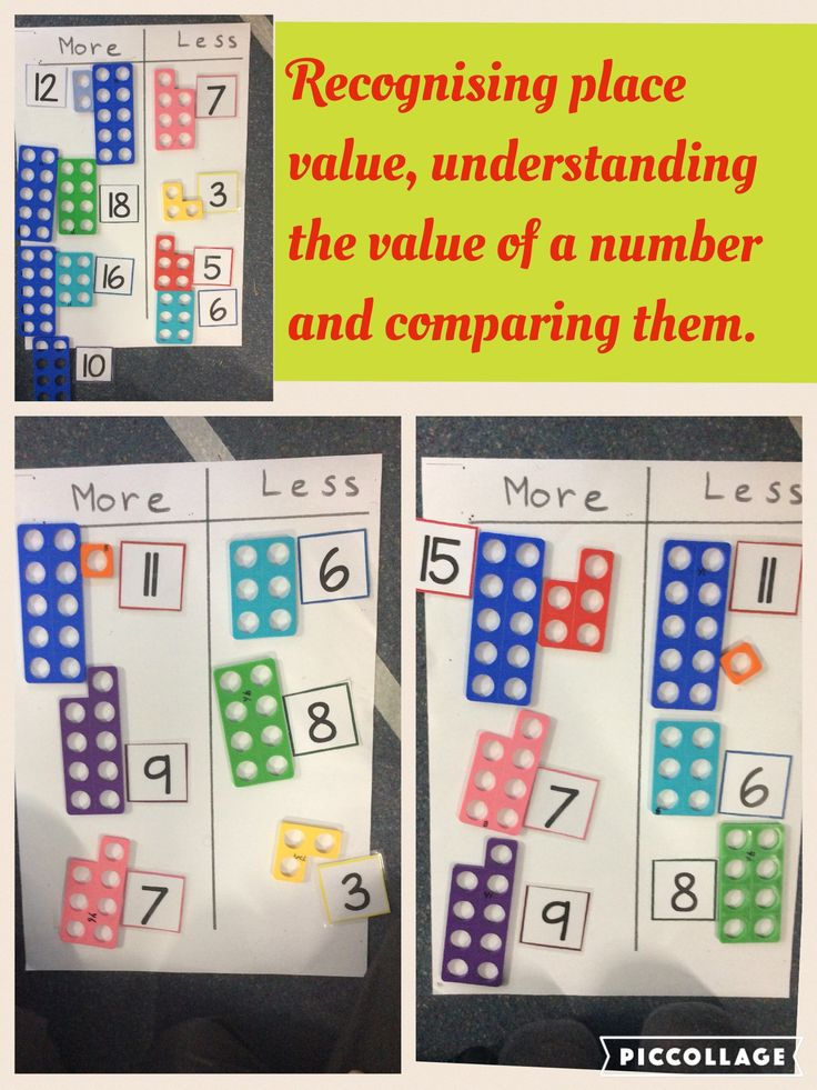 Recognising place value, understanding number and comparing them. Numbers to 20 - Early years/Y1