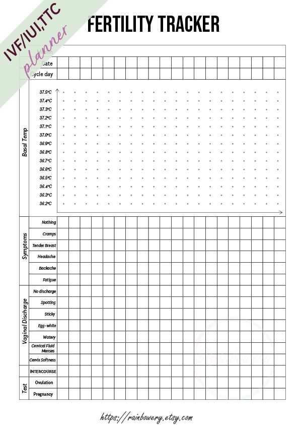 image about Ovulation Chart Printable titled Pin upon Planners Printable