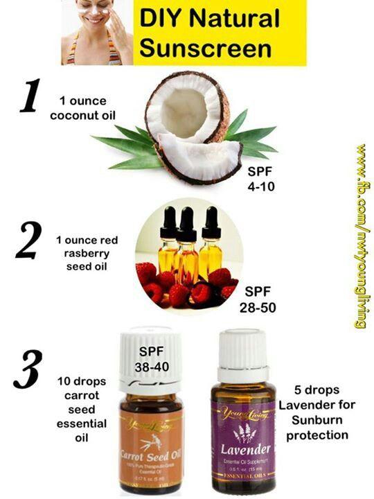 Best 25 Natural Sunscreen Ideas On Pinterest Diy Zinc