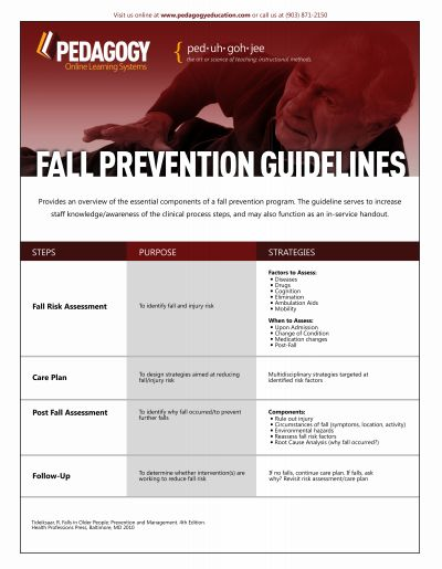 clinical resources fall prevention overview