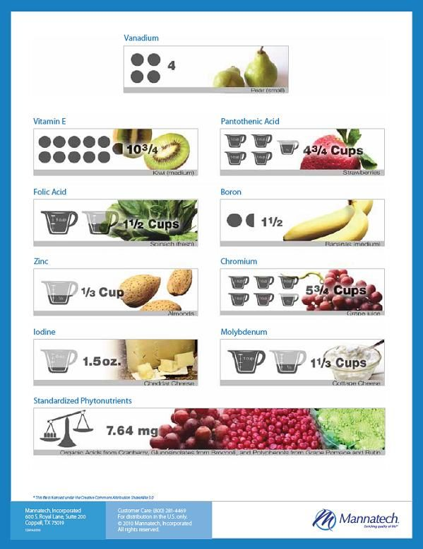 Mannatech - Real Food Technology